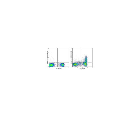 Anti-IL-2 (mouse), PE, clone JES6-5H4 Antibody MABF1510