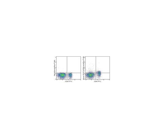 Anti-CD127 (IL-7Ra) (mouse), violetFluor(TM) 450, clone A7R34 Antibody MABF1511