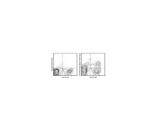Anti-F4/80 (mouse), PerCP-Cy5.5, clone BM8.1 Antibody MABF1532