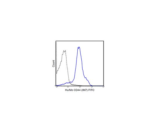 Anti-CD44, (human/mouse), FITC, clone IM7 Antibody MABF1558