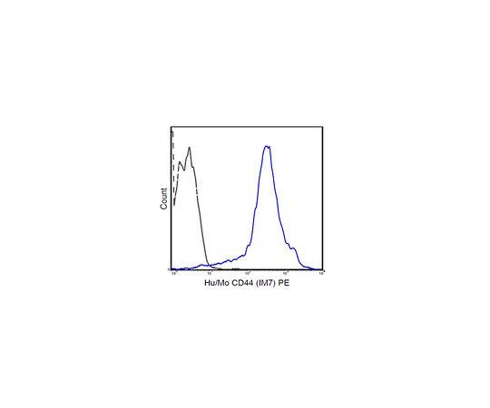 Anti-CD44, (human/mouse), PE, clone IM7 Antibody MABF1560
