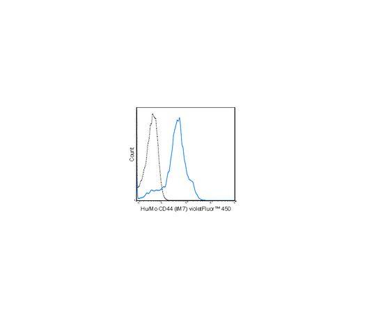 Anti-CD44, (human/mouse), violetFluor(TM) 450, clone IM7 Antibody MABF1562