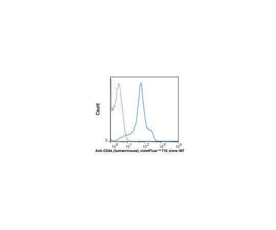 Anti-CD44, (human/mouse), violetFluor(TM) 710, clone IM7 Antibody MABF1564