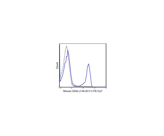 Anti-CD3e (Mouse), PE-Cy7, clone 145-2C11 Antibody MABF1581