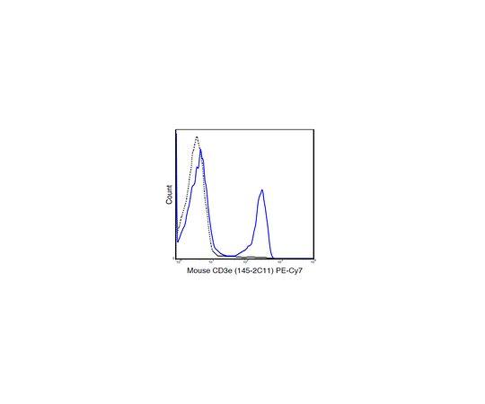 Anti-CD3e (Mouse), PE-Cy7, clone 145-2C11 Antibody MABF1582