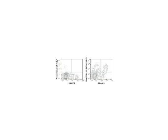 Anti-CD152 (CTLA-4) (mouse), PE-Cy7, clone UC10-4F10-11 Antibody MABF1586