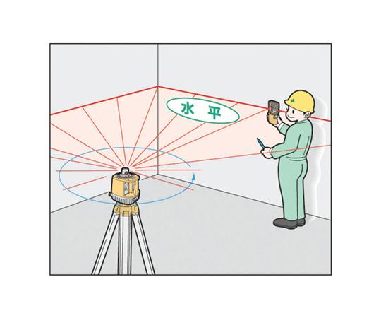 ローテーティングレーザー RL-VH4DR三脚付セット RLVH4DRSET