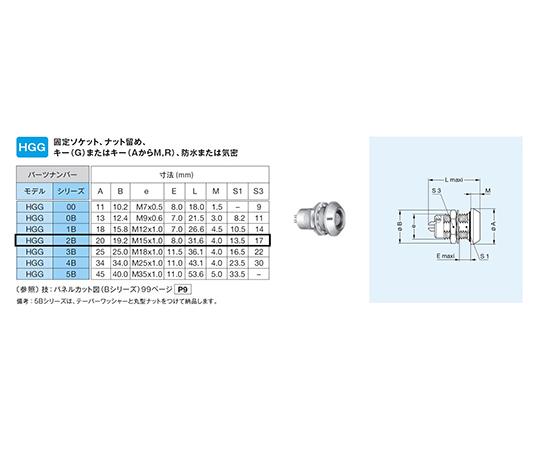 プッシュプル・小型・丸型・耐熱性 気密ソケット Bシリーズ  HGG.2B.310.CLLPV