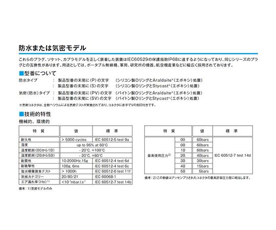 プッシュプル・小型・丸型・耐熱性 気密ソケット Bシリーズ  HGG.3B.304.CLLPV