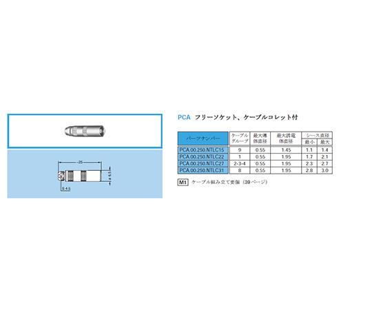 同軸 50Ω 超小型中継フリーソケット 00シリーズ  PCA.00.250.CTLC31
