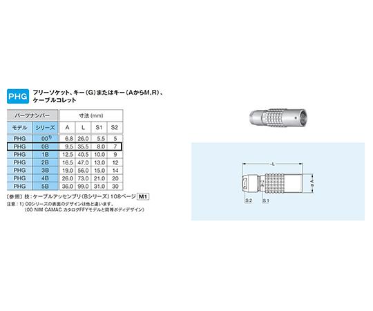 プッシュプル・小型・丸型・耐熱性 中継フリーソケット Bシリーズ  PHG.0B.302.CLLD52
