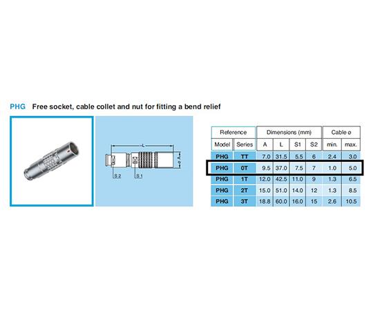耐環境用 超小型防水 プッシュプル 中継フリーソケット Tシリーズ  PHG.0T.302.CLLC40Z