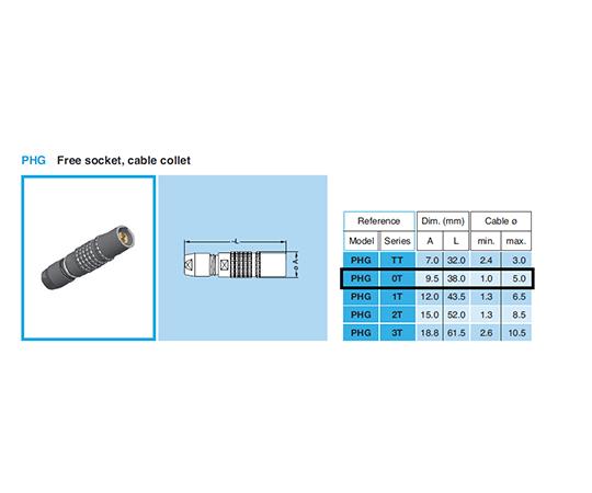 耐環境用 超小型防水 プッシュプル 中継フリーソケット Tシリーズ  PHG.0T.305.CLLC40