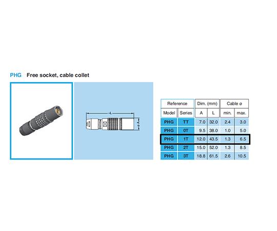 耐環境用 超小型防水 プッシュプル 固定ソケット Tシリーズ  PHG.1T.316.CLLC60