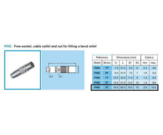 耐環境用 超小型防水 プッシュプル 中継フリーソケット Tシリーズ  PHG.3T.330.CLLC10Z