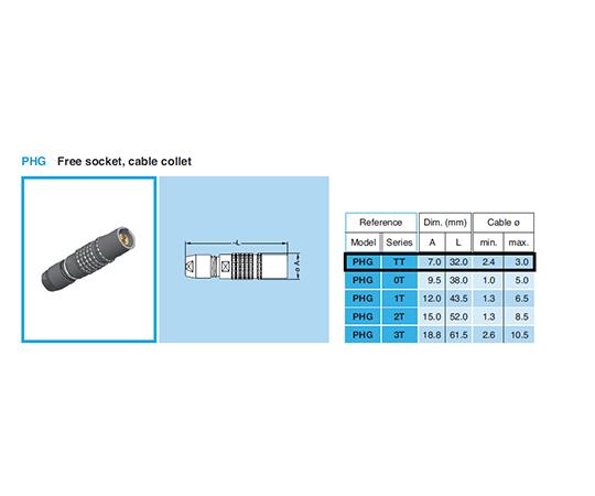 耐環境用 超小型防水 プッシュプル 中継フリーソケット Tシリーズ  PHG.TT.304.CLLC31