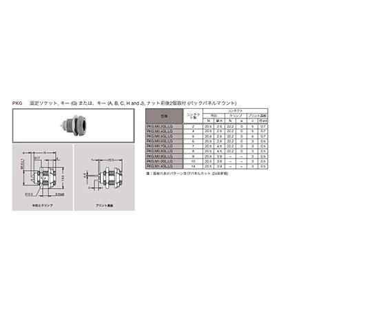 プッシュプル 丸型 小型プラスチックコネクタ 固定ソケット REDEL Pシリーズ  PKG.M0.2GL.LG
