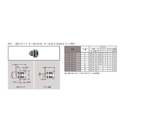 プッシュプル 丸型 小型プラスチックコネクタ 固定ソケット REDEL Pシリーズ  PLB.M1.0NL.LV