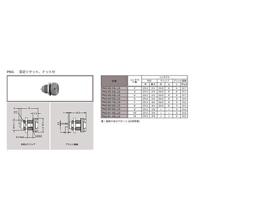 プッシュプル 丸型 小型防水プラスチックコネクタ 固定ソケット REDEL Pシリーズ  PNG.M1.4GL.LG