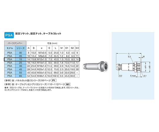 プッシュプル・小型・丸型・耐熱性 中継フリーソケット Sシリーズ  PSA.1S.275.CTLC57