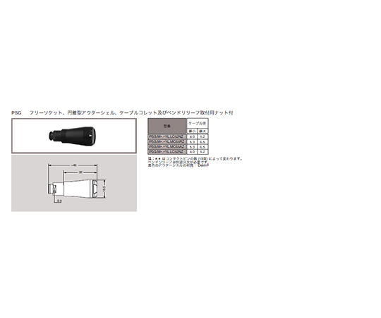 プッシュプル 丸型 小型プラスチックコネクタ 中継固定ソケット REDEL Pシリーズ  PSG.M0.7YL.LC65NZ