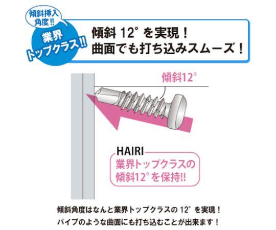 [取扱停止]匠力 HAIRI ユニクロ サラ 4.0×65mm 50本×3袋 HF465