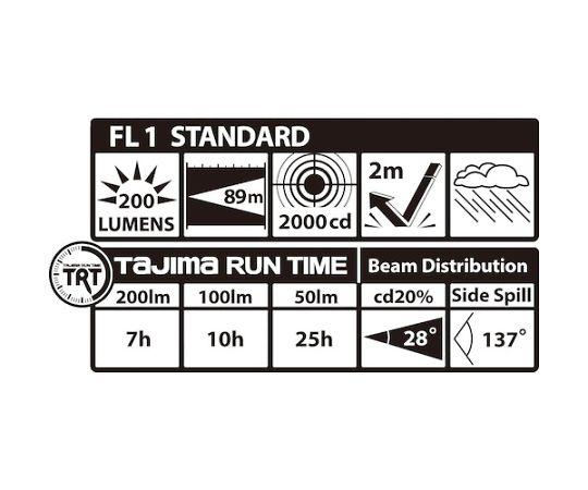 [取扱停止]ペタLEDヘッドライトU201-SP LE-U201-SP