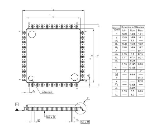 [取扱停止]RX600/RX6 MCU R5Fシリーズ