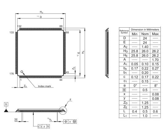 SuperHファミリマイコン(SH7206)  DS72060W200FPV#UM