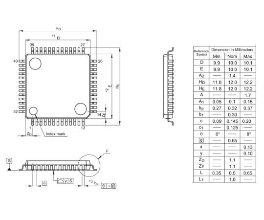 [取扱停止]R8Cファミリマイコン(R8C/35M)  R5F2135AMNFP#V0