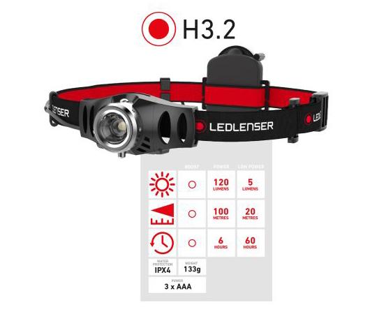 レッドレンザー ヘッドランプ 懐中電灯 黒、赤  H3.2