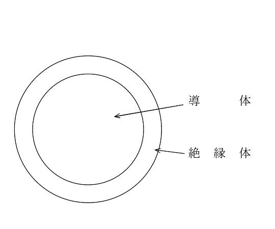 口出用難燃軟質架橋ポリエチレン絶縁電線(ノンセパ) 10m/巻  EM600VLMCF 150SQ