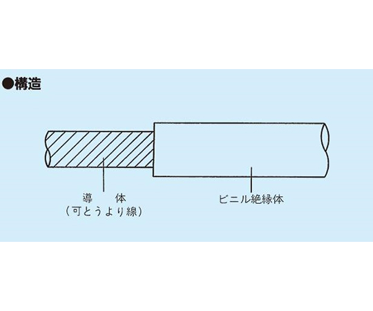 600V 電気機器用ビニル絶縁電線 10m/巻 黒  KIV 22 SQ