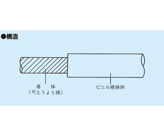 600V 電気機器用ビニル絶縁電線 10m/巻 黒  KIV 38 SQ