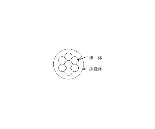 600V ビニル絶縁電線 20m/巻 黄  IV 5.5 SQ