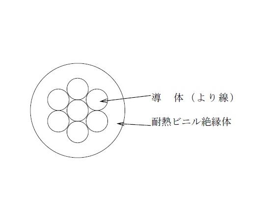 600V 二種ビニル絶縁電線 20m/巻 黄  HIV 38 SQ
