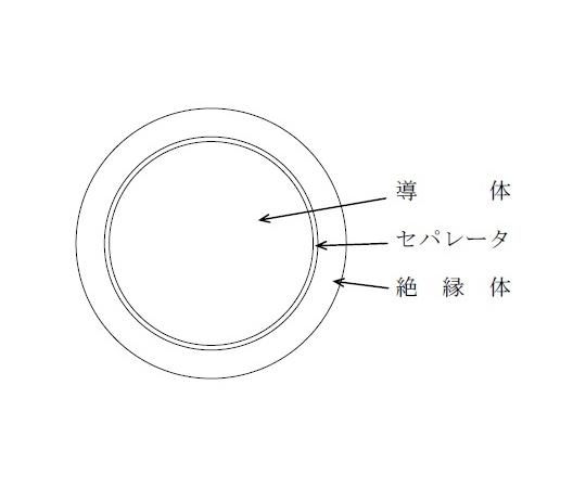 口出用難燃軟質架橋ポリエチレン絶縁電線(ノンセパ) 20m/巻  EM600VLMCF 150SQ