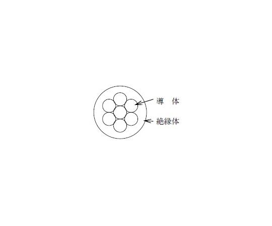 600V ビニル絶縁電線 30m/巻 赤  IV 22 SQ