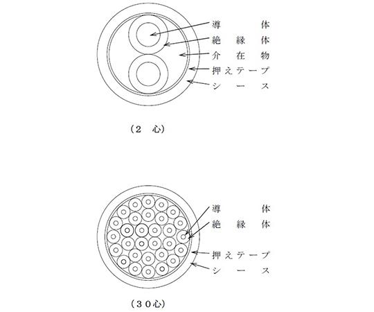 制御用ポリエチレン絶縁耐燃性ポリエチレンシースケーブル 30m/巻  EM CEE/F 2SQX 2C