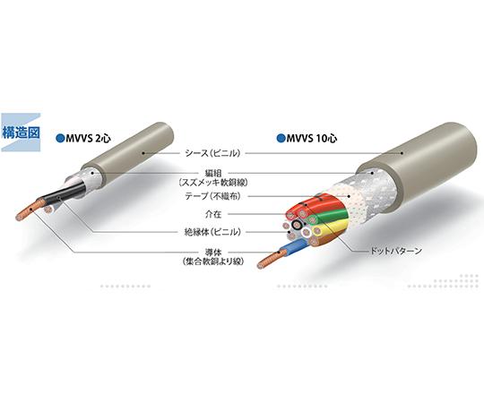 マイクロホン用ビニルコード  MVVS 0.75sqX12c