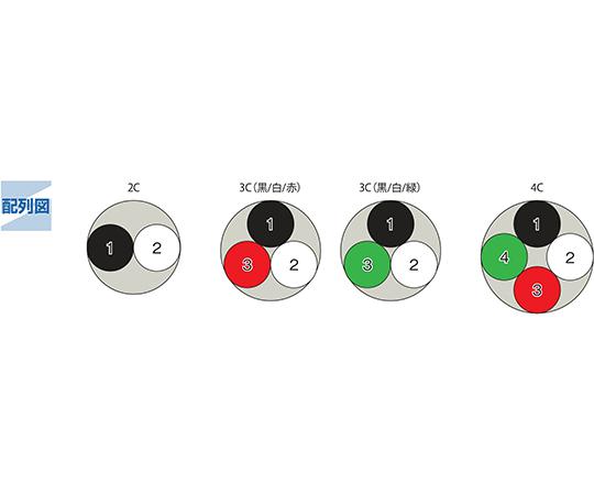 600Vビニル絶縁キャブタイヤケーブル(黒白緑)  VCT 0.75sqX3c