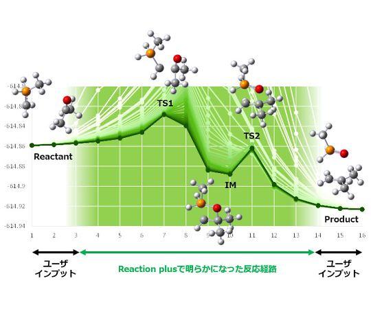 化学反応経路最適化ソフトウェア【プロフェッショナル版】(企業向け)  ReactionPlus Pro2 A-C