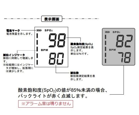 パルスオキシメーター フォラケアPO200 黒  PO200 BK