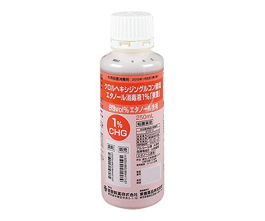 酸 塩 グルコン クロルヘキシジン