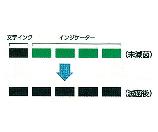 滅菌バッグ 90mm×320mm HM-4001RSB320