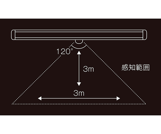 どこでもライト(乾電池式センサーライト)  DKL-01