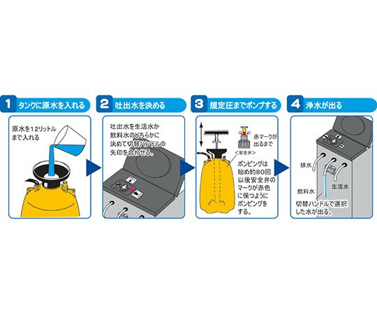 非常用蓄圧式浄水器 コッくん飲めるゾウ  MJRO-01