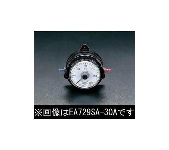 微差圧計 0-300pa