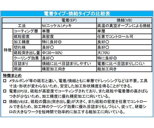 5.1×4.3mm,ダイヤモンドバー(3mm軸) EA819DH-11