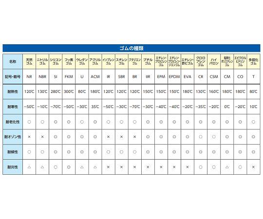 ドアストッパー(くさび形/ゴム) 100×30×34mm